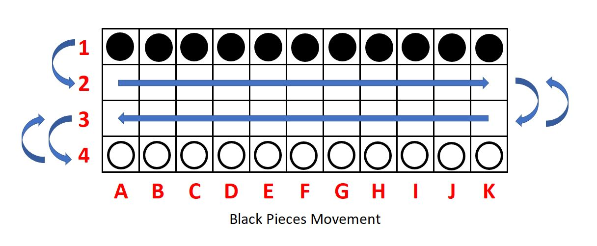 Tab - Black Pieces Movement