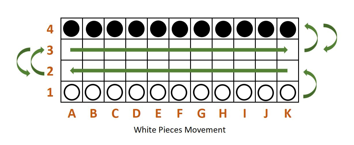 Tab - White Pieces Movement
