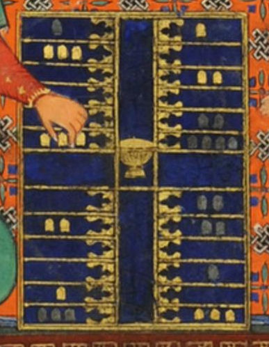 Closeup view of the Backgammon board from the illustrated folio from an Anthology of Persian Treatises, Afghanistan, Herat, 1427. Villa I Tatti, Florence