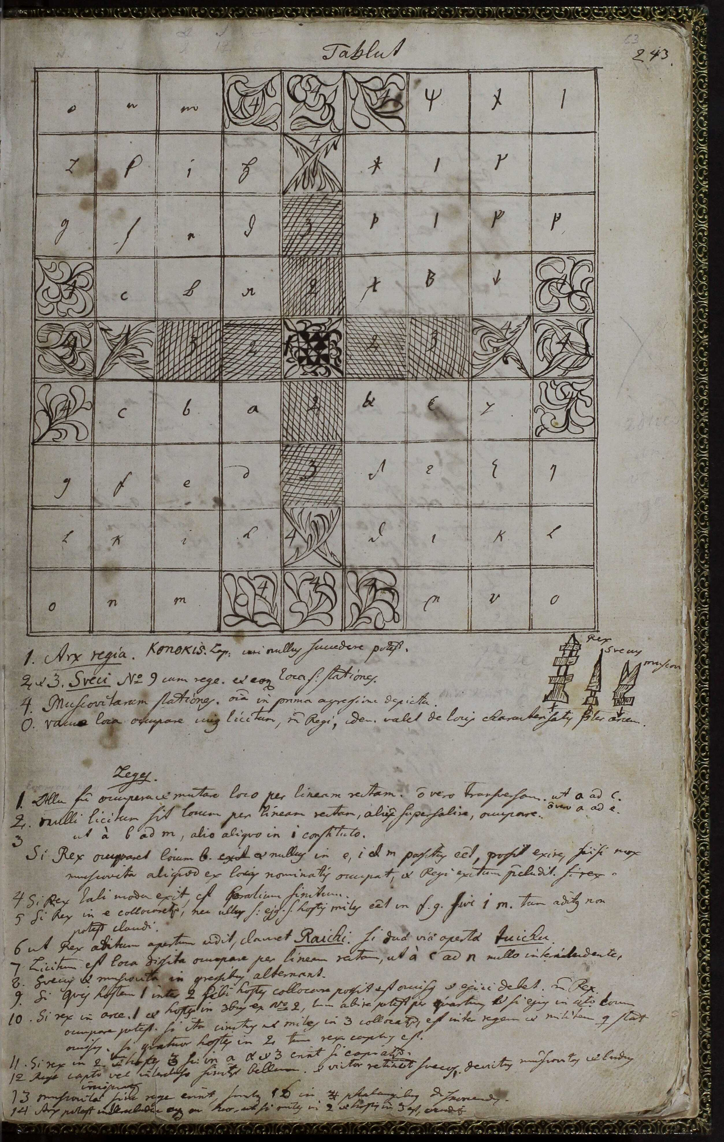 Drawing of Tablut board and rules in Latin. Folio 135 of the original manuscript of Iter Lapponicum, by Carl Linnaeus, 1732. The Linnean Society of London, Manuscript GB/110/LM/LP/TRV/1/2/1, Folio 135.